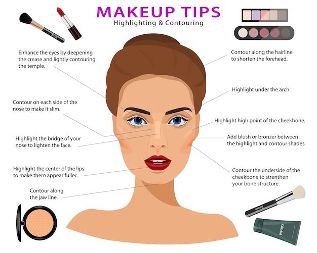 Conjunto de dicas de maquiagem. rosto de mulher realista detalhada com cosméticos. técnicas de maquiagem: destaque e contorno. ilustração.
