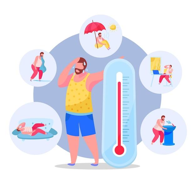 Conjunto de dicas de prevenção de insolação no verão