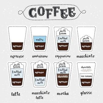 Conjunto de diferentes tipos de café e letras do nome dos tipos