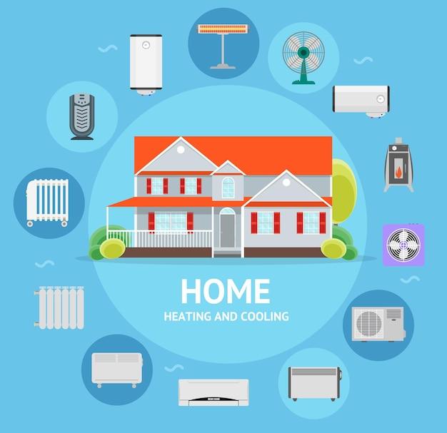 Conjunto de dispositivos de aquecimento, ventilação e condicionamento para o conceito de casa