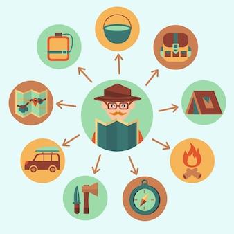 Conjunto de elementos de acampamento