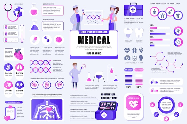 Conjunto de elementos de infográfico de serviços médicos, ux, kit