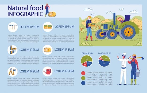 Conjunto de elementos de infográfico para alimentos orgânicos naturais.