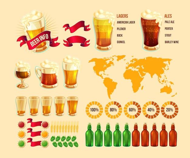 Conjunto de elementos infográficos de cerveja vetor, ícones