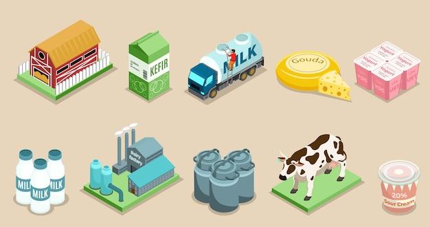 Conjunto de elementos isométricos de fábrica de laticínios com embalagens de embalagens agrícolas, latas, produtos lácteos, vaca, planta, caminhão, isolado