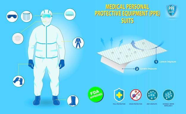 Conjunto de equipamento médico de proteção individual ou coágulo de traje médico ou equipamento de segurança médica