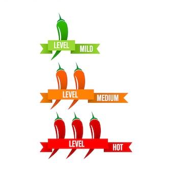 Conjunto de escala de força de pimenta vermelha quente. indicador com posições de ícones suaves, médias e quentes. legumes picantes.