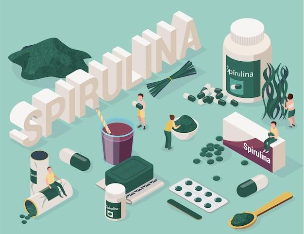 Conjunto de espirulina isométrica com imagens de produtos médicos feitos com cianobactérias 3d