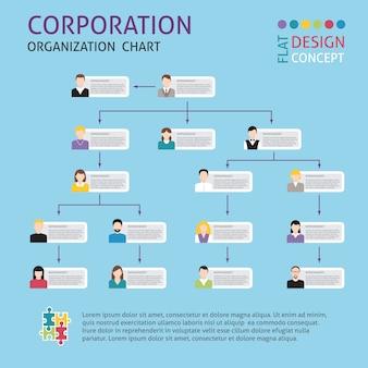 Conjunto de estrutura corporativa