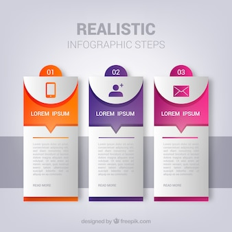Conjunto de etapas de infográfico em estilo realista