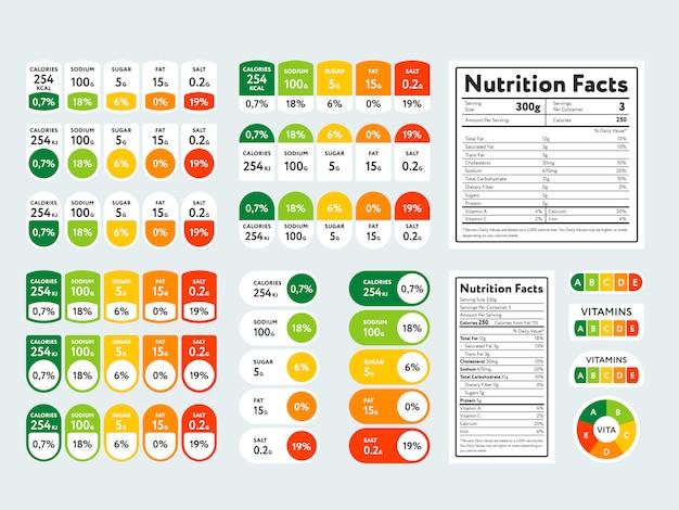 Conjunto de fatos e elementos de nutrição