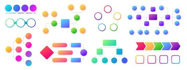 Conjunto de fluxogramas de apresentação