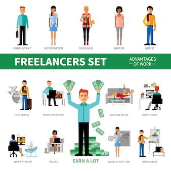Conjunto de freelancers com vantagens do trabalho