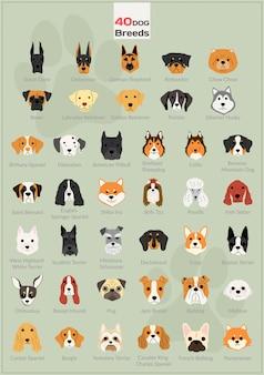 Conjunto de fundo de ilustrações de cabeça de cachorro