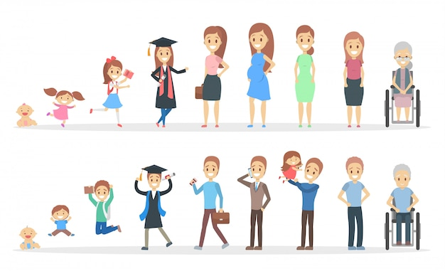 Conjunto de geração de caracteres masculino e feminino.