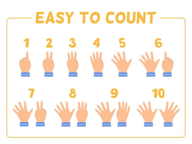 Conjunto de gestos com as mãos para contar com números.