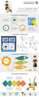 Conjunto de gráficos de infográfico de conceito e gestão de serviço de limpeza