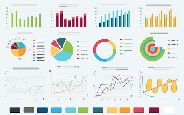 Conjunto de gráficos de informação de negócios de finanças