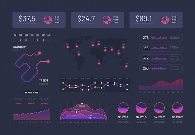Conjunto de gráficos de painel infográfico