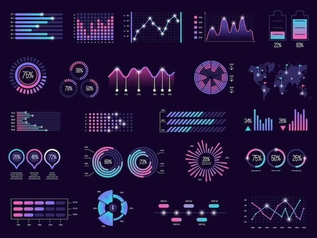 Conjunto de gráficos e tabelas futuristas