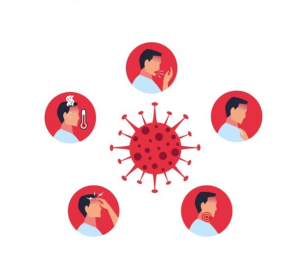 Conjunto de ícones com sintomas de coronavírus