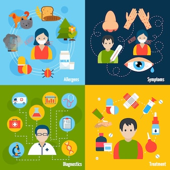 Conjunto de ícones de alergias