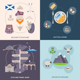 Conjunto de ícones de guia de escócia