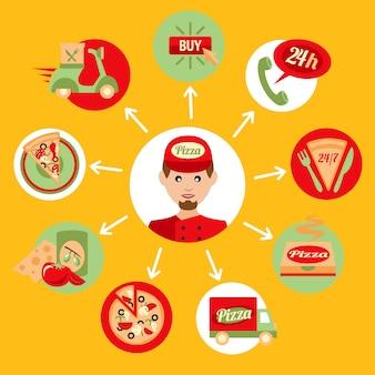 Conjunto de ícones de menino de entrega de pizza