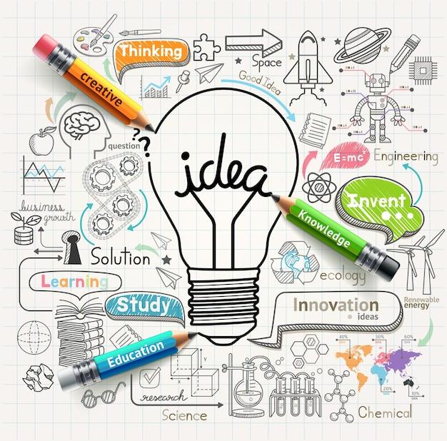 Conjunto de ícones de rabiscos de conceito de ideias de lâmpada
