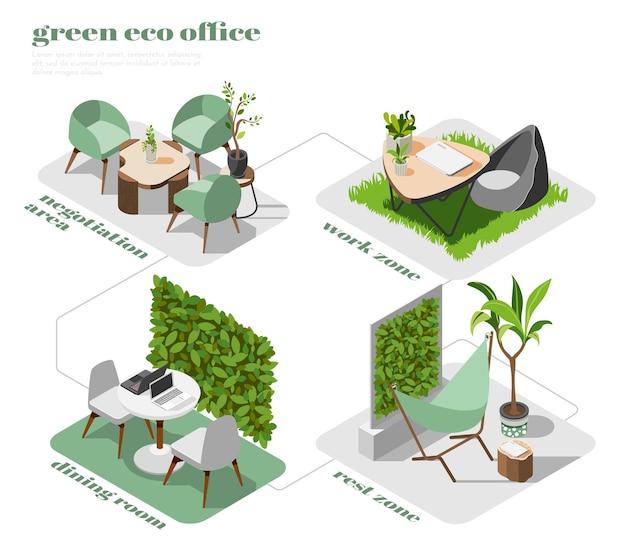 Conjunto de ícones isométricos de escritório verde com descrições de área de descanso, zona de trabalho, área de negociação e sala de jantar