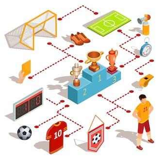 Conjunto de ícones isométricos de futebol vetorial