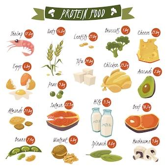 Conjunto de ícones plana de alimentos ricos em proteínas