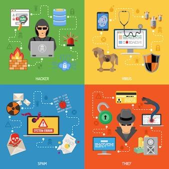 Conjunto de ícones plana de segurança de internet