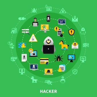 Conjunto de ícones redondos de hacker