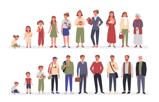 Conjunto de ilustração de pessoas em diferentes idades.
