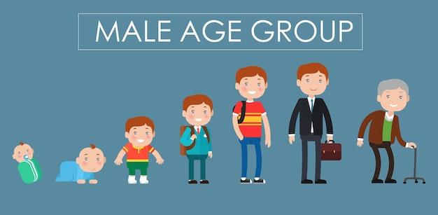 Conjunto de ilustrações de grupo de idade masculina
