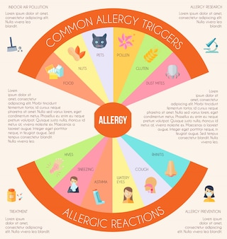 Conjunto de infografia de alergia