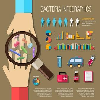 Conjunto de infografia de bactérias