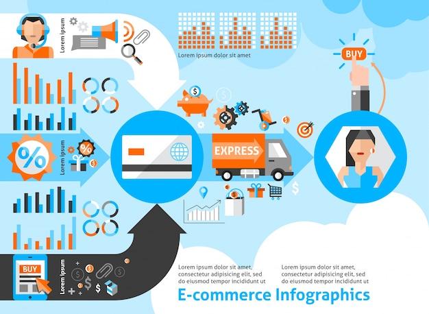 Conjunto de infografia de comércio eletrônico
