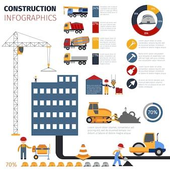 Conjunto de infografia de construção