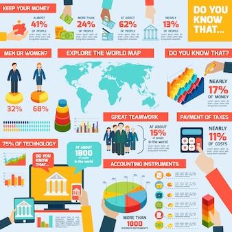 Conjunto de infografia de contabilidade