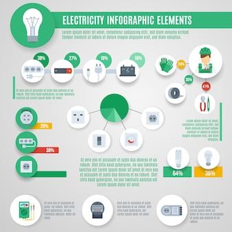Conjunto de infografia de eletricidade