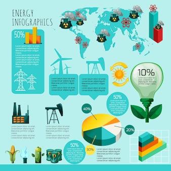 Conjunto de infografia de energia