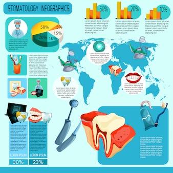 Conjunto de infografia de estomatologia