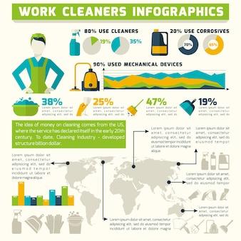 Conjunto de infografia de limpeza