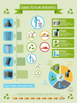 Conjunto de infografia de lixo