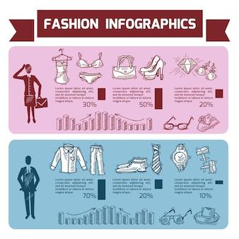 Conjunto de infografia de moda