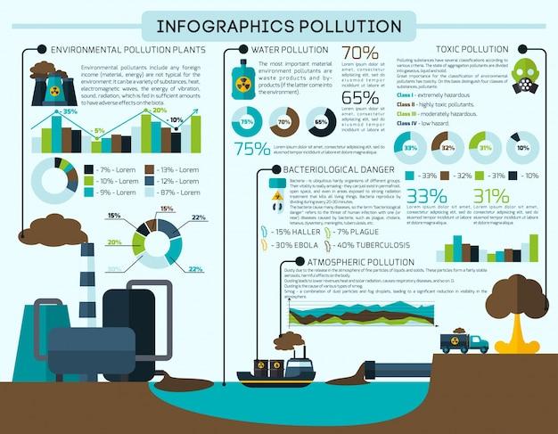 Conjunto de infografia de poluição