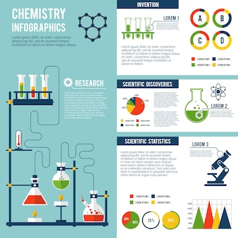 Conjunto de infografia de química