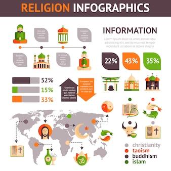 Conjunto de infografia de religião
